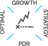 Growth Marketing Analysis | SEO-SEM | UI-UX Development | Robert Sulzer
